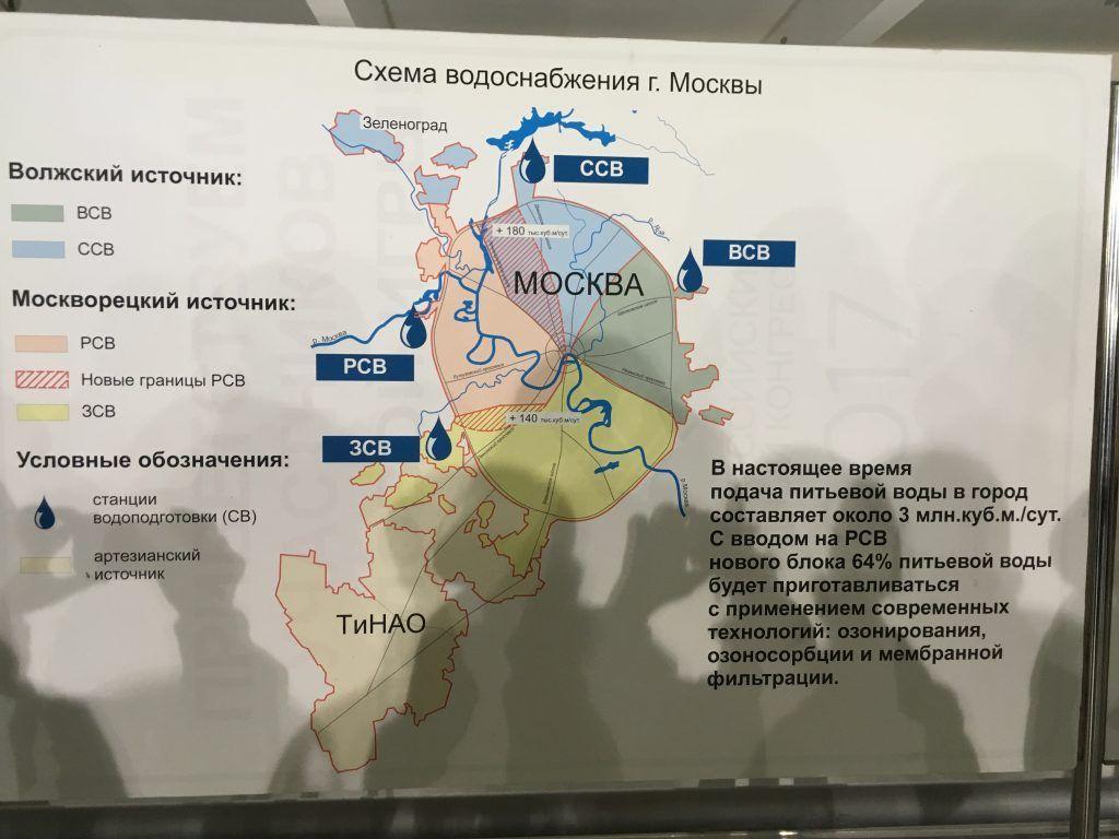Схема водоснабжения Москвы