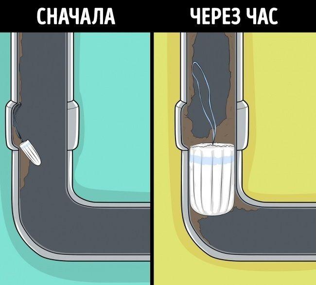 Средства женской гигиены в канализации