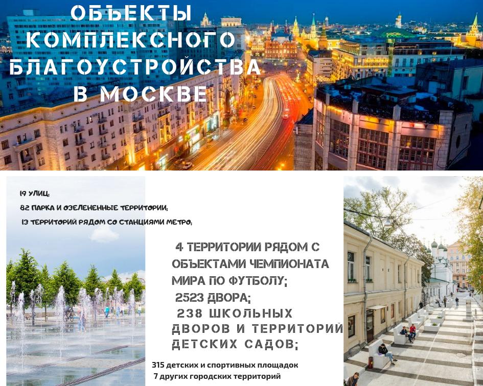 Объекты комплексного благоустройства в Москве