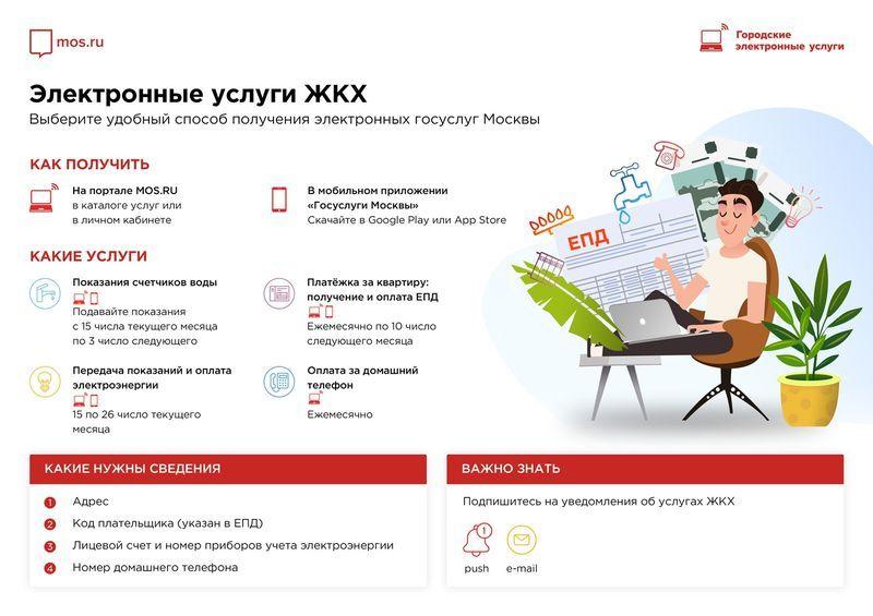 услуги ЖКХ, онлайн