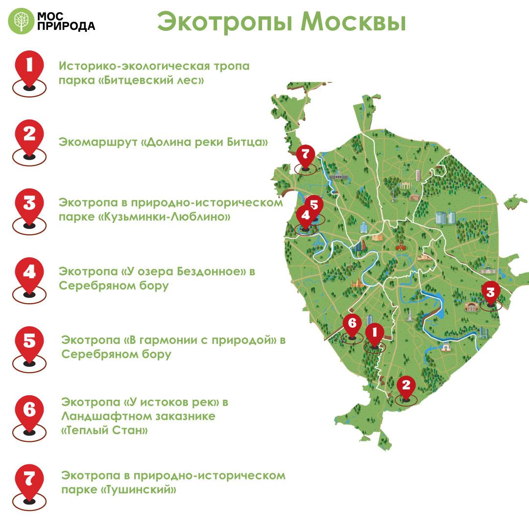 экотропы Москвы